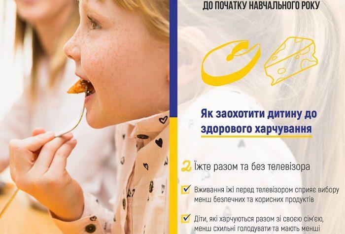 До школи: здорове харчування школярів
