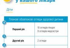 2ad0f77-beoplatni-poslugy-simeynyy-likar–4-