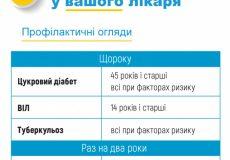 d003e3a-beoplatni-poslugy-simeynyy-likar–2-