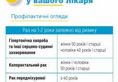 e3eccc4-beoplatni-poslugy-simeynyy-likar–3-