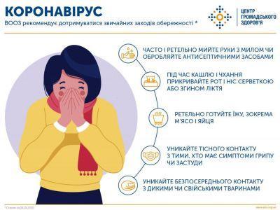 Інформаційно-освітні матеріали з питань профілактики коронавірусу