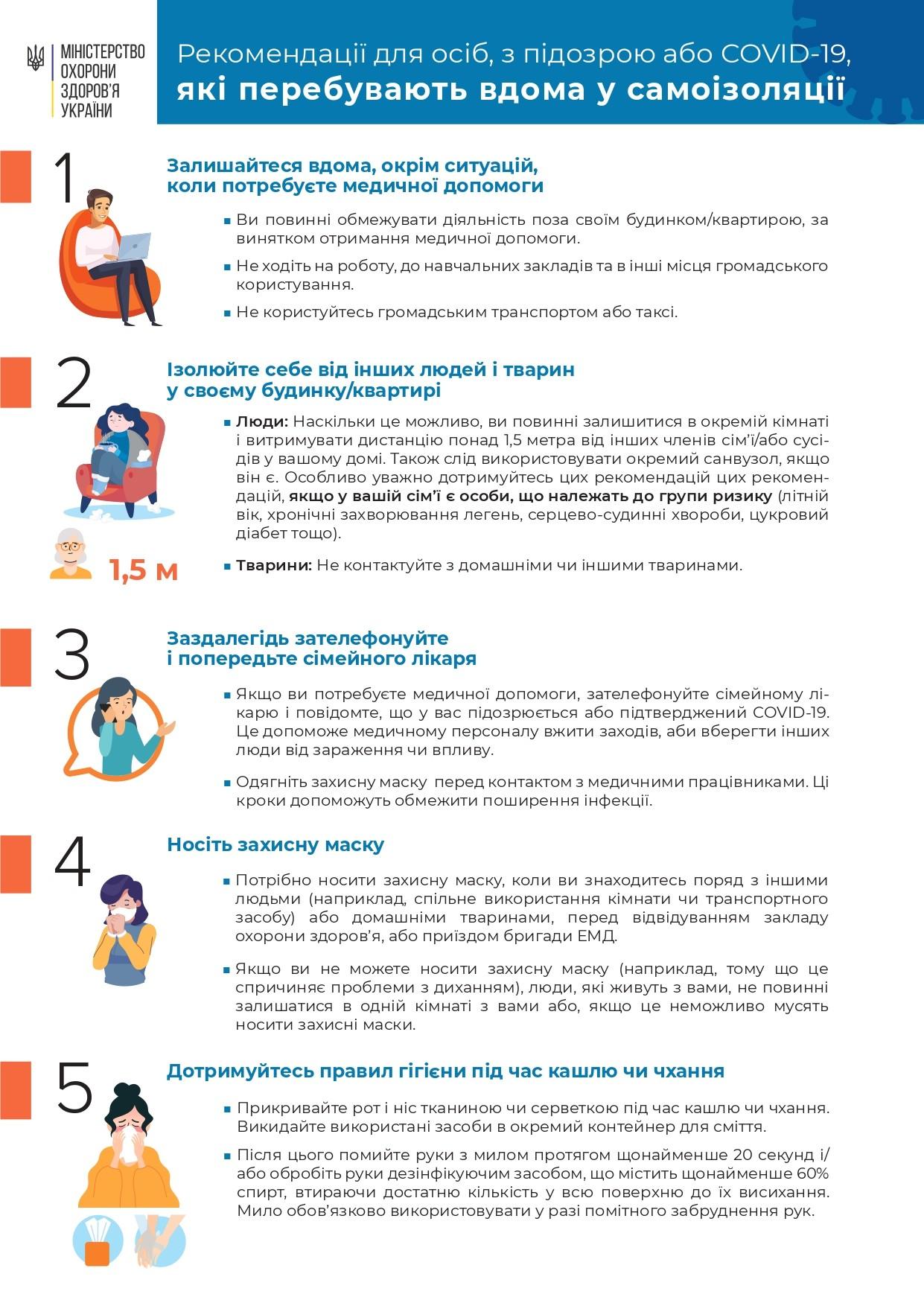 Рекомендації для осіб, з підозрою або COVID-19